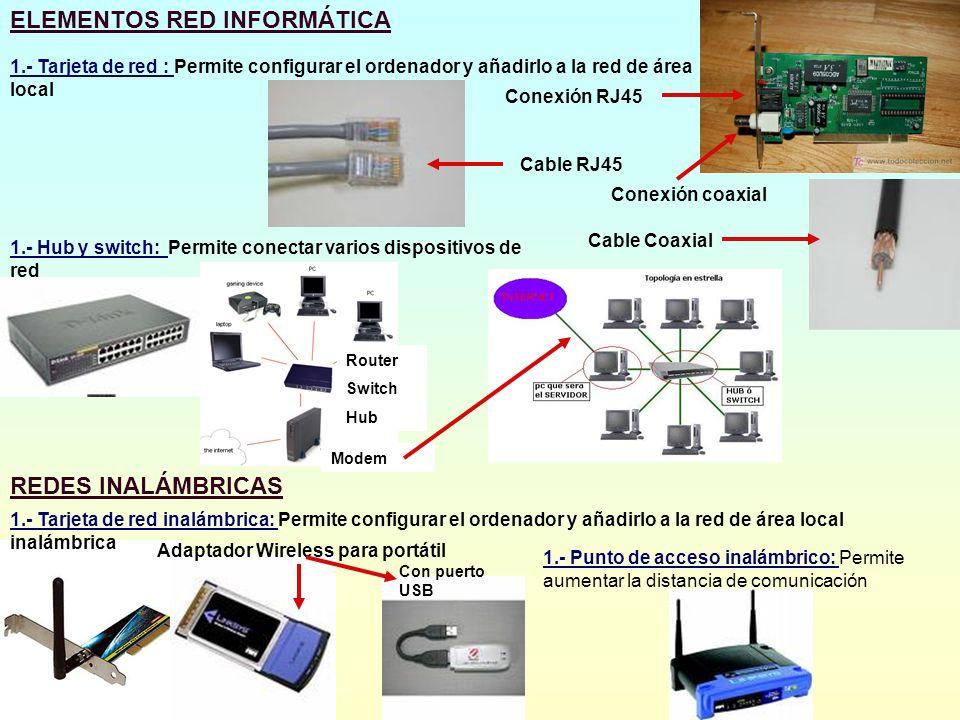 ELEMENTOS RED INFORMÁTICA 1.- Tarjeta de red : Permite configurar el ordenador y añadirlo a la red de área local Conexión coaxial Conexión RJ45 Cable
