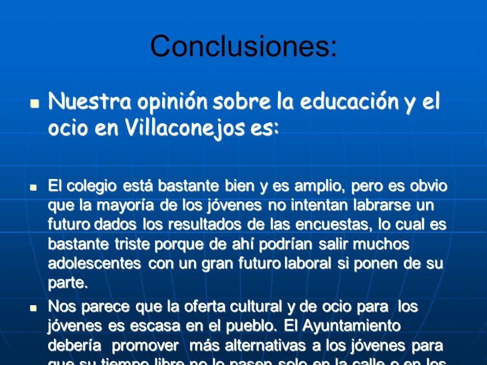 Conclusiones: Nuestra opinión sobre la educación y el ocio en Villaconejos es: Nuestra opinión sobre la educación y el ocio en Villaconejos es: El col