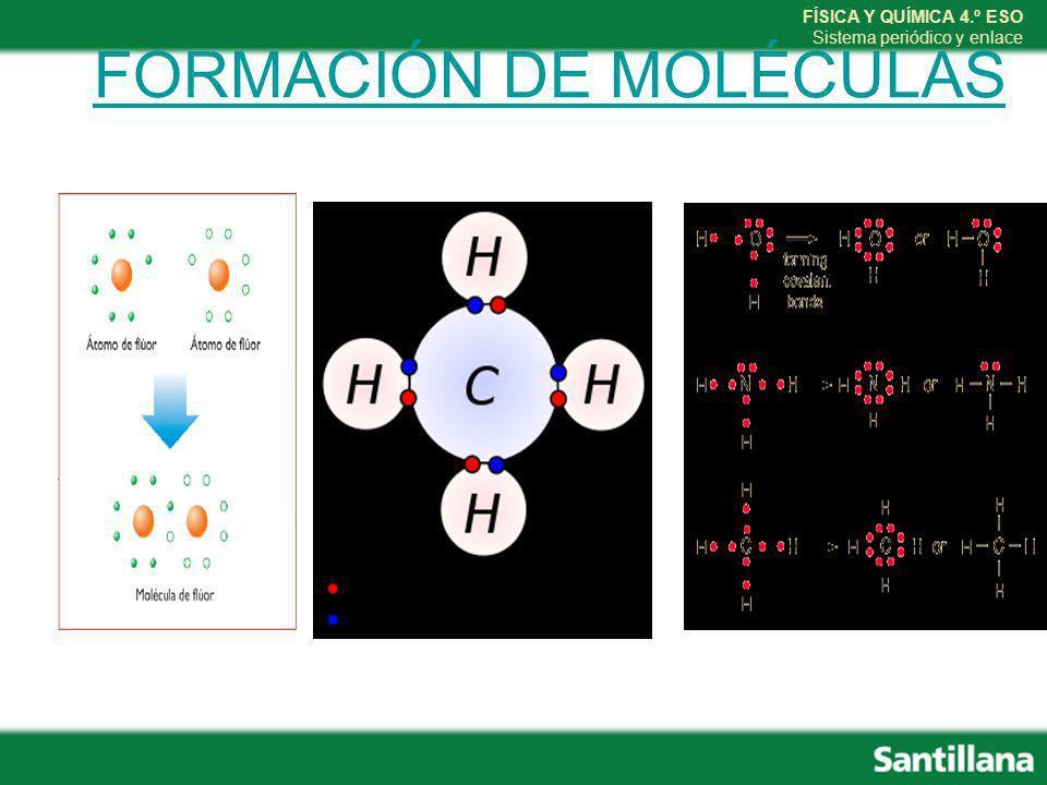FÍSICA Y QUÍMICA 4.º ESO Sistema periódico y enlace FORMACIÓN DE MOLÉCULAS