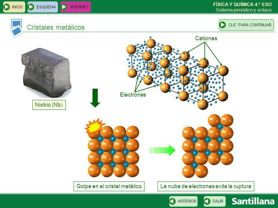 FÍSICA Y QUÍMICA 4.º ESO Sistema periódico y enlace Cristales metálicos ESQUEMA INTERNET SALIRANTERIORCLIC PARA CONTINUAR INICIO Niobio (Nb) Cationes