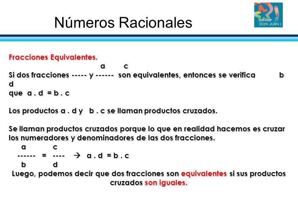 Fracciones Equivalentes. a c a c Si dos fracciones ----- y ------ son equivalentes, entonces se verifica b d que a. d = b. c Los productos a. d y b. c