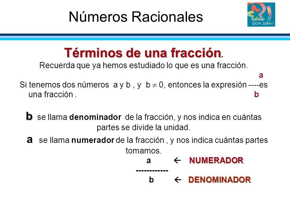 Términos de una fracción Términos de una fracción. Recuerda que ya hemos estudiado lo que es una fracción. a Si tenemos dos números a y b, y b 0, ento