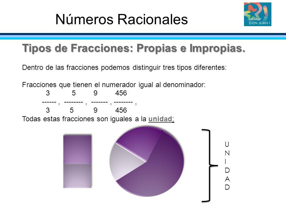 Tipos de Fracciones: Propias e Impropias. Dentro de las fracciones podemos distinguir tres tipos diferentes: Fracciones que tienen el numerador igual