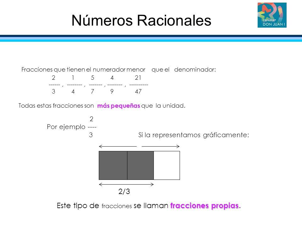 Fracciones que tienen el numerador mayor que el denominador: 4 5 74 7 9 ------, --------, -------, --------, ----------, --------- 3 3 9 5 4 Todas estas fracciones son mayores que la unidad.