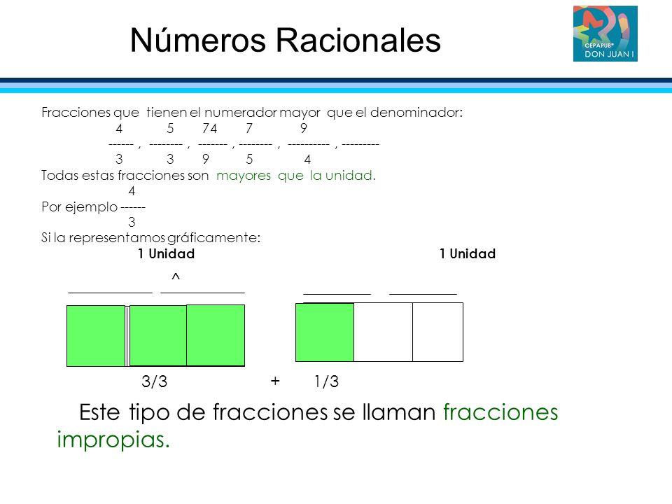 Fracciones que tienen el numerador mayor que el denominador: 4 5 74 7 9 ------, --------, -------, --------, ----------, --------- 3 3 9 5 4 Todas est