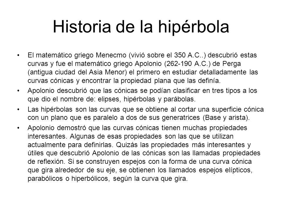 Historia de la hipérbola El matemático griego Menecmo (vivió sobre el 350 A.C..) descubrió estas curvas y fue el matemático griego Apolonio (262-190 A