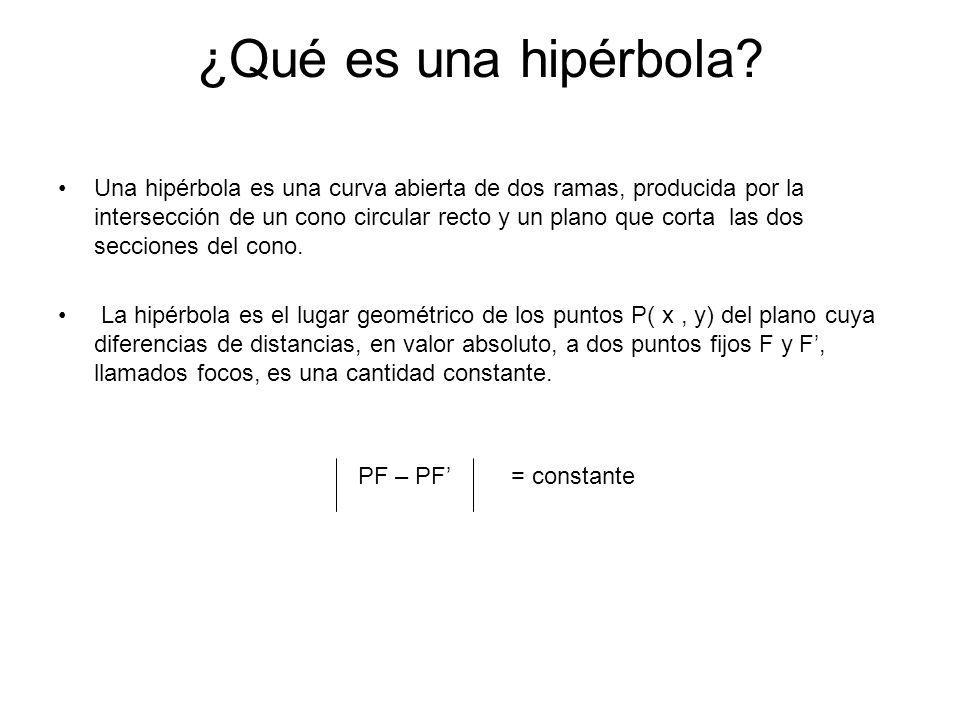 ¿Qué es una hipérbola? Una hipérbola es una curva abierta de dos ramas, producida por la intersección de un cono circular recto y un plano que corta l