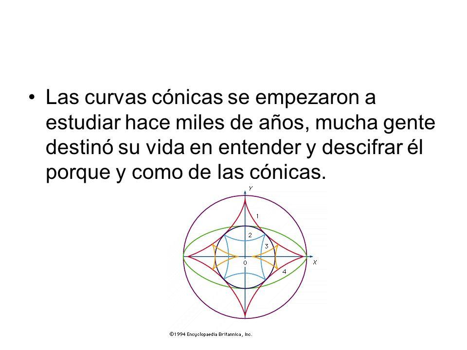 Las curvas cónicas se empezaron a estudiar hace miles de años, mucha gente destinó su vida en entender y descifrar él porque y como de las cónicas.