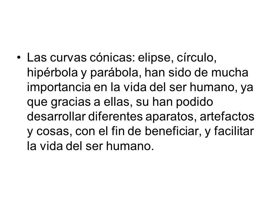 Las curvas cónicas: elipse, círculo, hipérbola y parábola, han sido de mucha importancia en la vida del ser humano, ya que gracias a ellas, su han pod