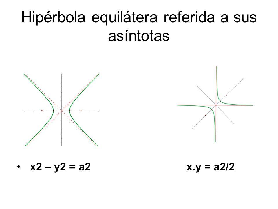 Hipérbola equilátera referida a sus asíntotas x2 – y2 = a2 x.y = a2/2