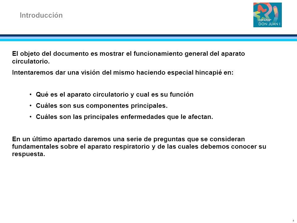 5 índice 1.Introducción 2. ¿Qué es. 3. Componentes 4.