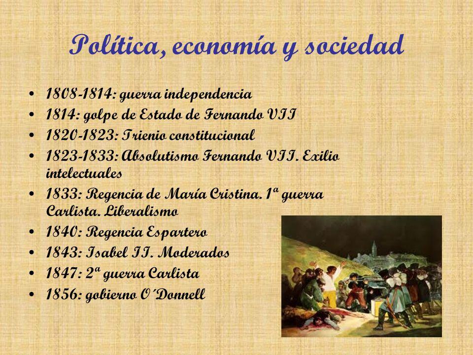 Política, economía y sociedad 1808-1814: guerra independencia 1814: golpe de Estado de Fernando VII 1820-1823: Trienio constitucional 1823-1833: Absol