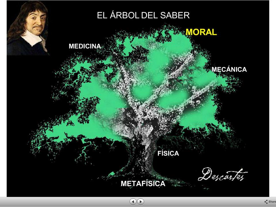 La Psicología: estudio de los modos del pensamiento (entendimiento y voluntad).
