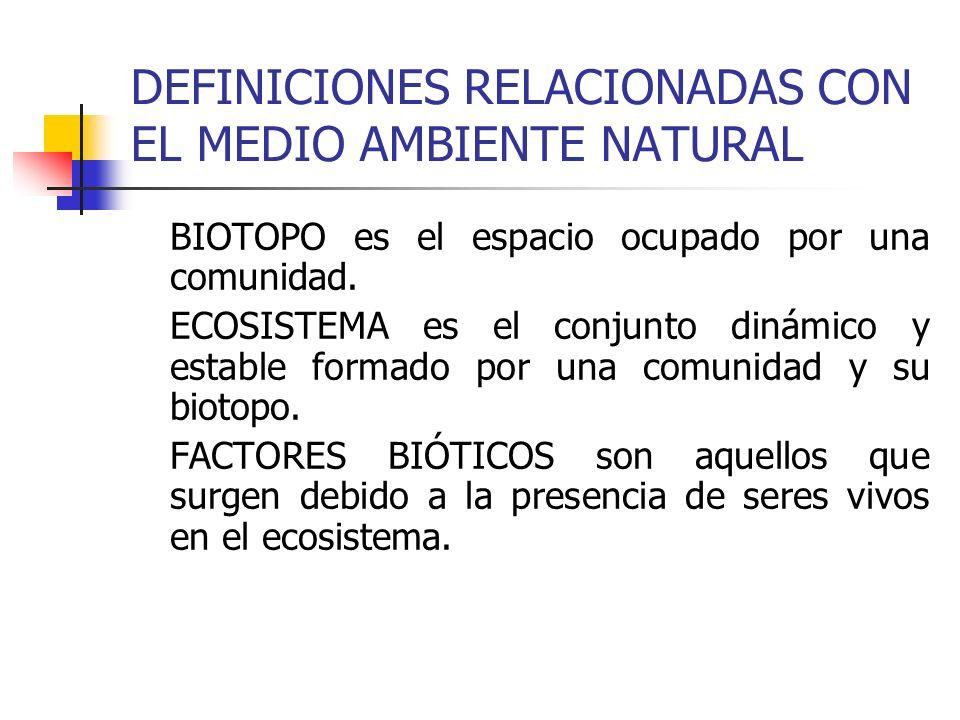 DEFINICIONES RELACIONADAS CON EL MEDIO AMBIENTE NATURAL BIOTOPO es el espacio ocupado por una comunidad. ECOSISTEMA es el conjunto dinámico y estable