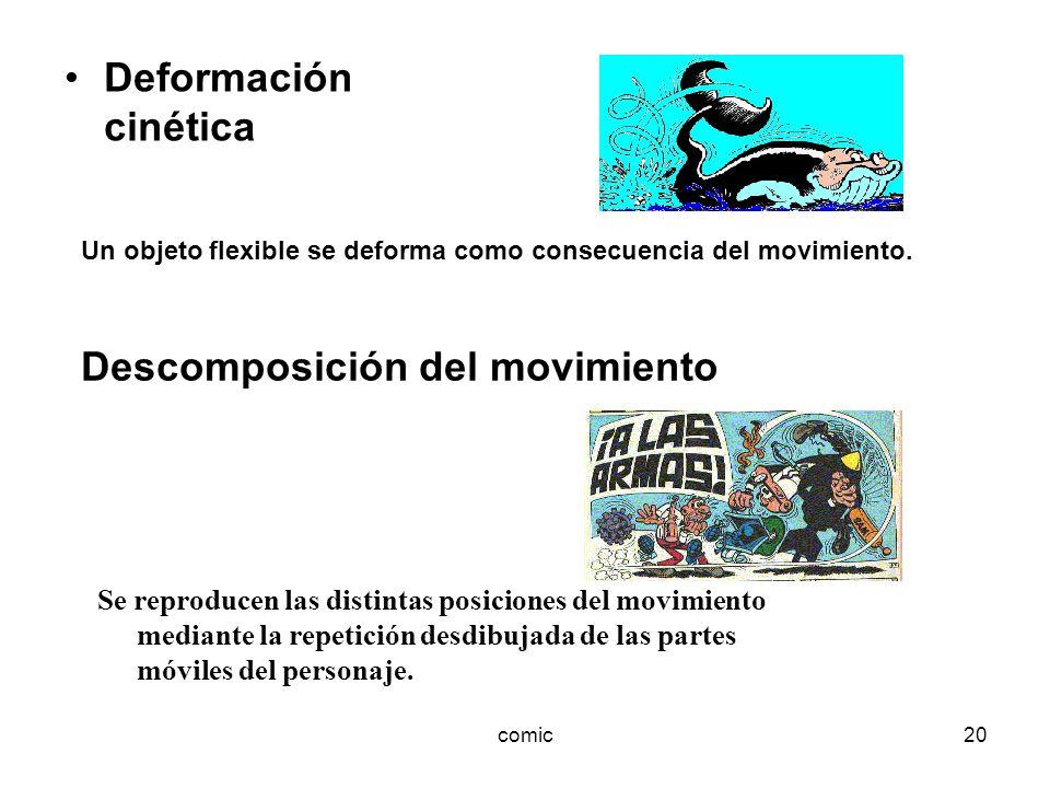 comic20 Deformación cinética Un objeto flexible se deforma como consecuencia del movimiento. Descomposición del movimiento Se reproducen las distintas