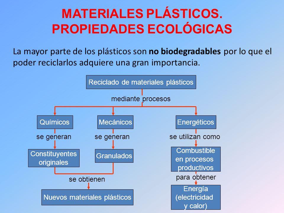 MATERIALES PLÁSTICOS. PROPIEDADES ECOLÓGICAS La mayor parte de los plásticos son no biodegradables por lo que el poder reciclarlos adquiere una gran i
