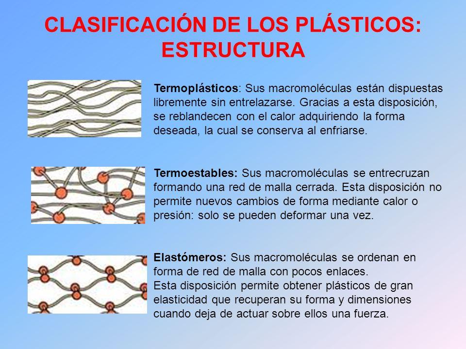 CLASIFICACIÓN DE LOS PLÁSTICOS: ESTRUCTURA Termoplásticos: Sus macromoléculas están dispuestas libremente sin entrelazarse. Gracias a esta disposición