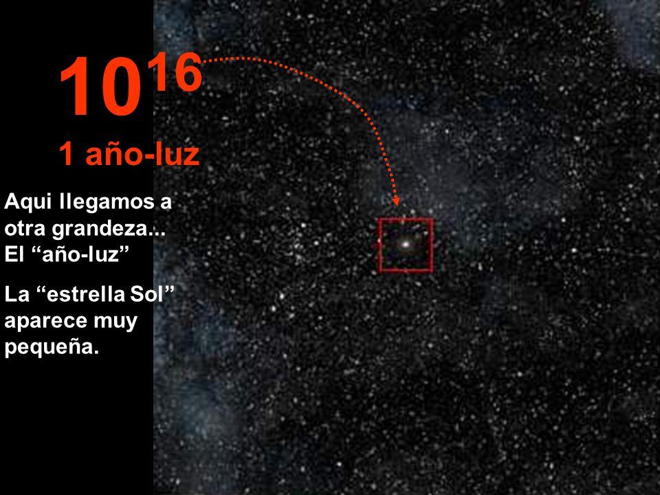 Aqui llegamos a otra grandeza... El año-luz La estrella Sol aparece muy pequeña. 10 16 1 año-luz