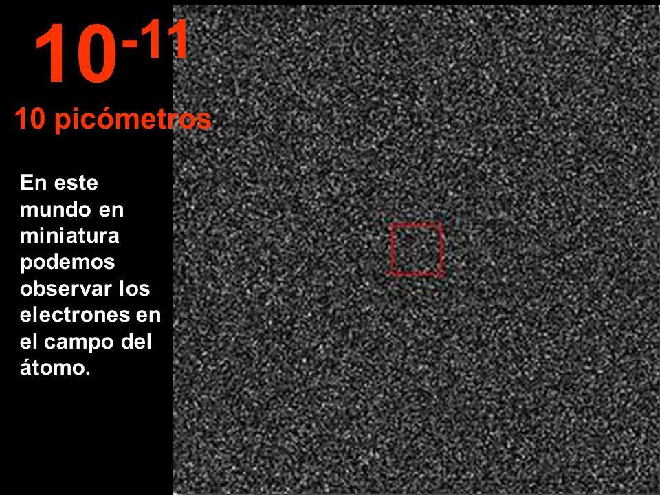 En este mundo en miniatura podemos observar los electrones en el campo del átomo. 10 -11 10 picómetros