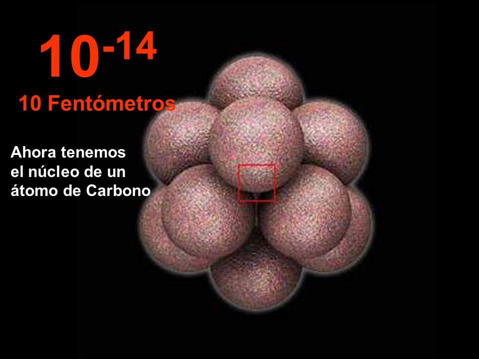 Ahora tenemos el núcleo de un átomo de Carbono 10 -14 10 Fentómetros