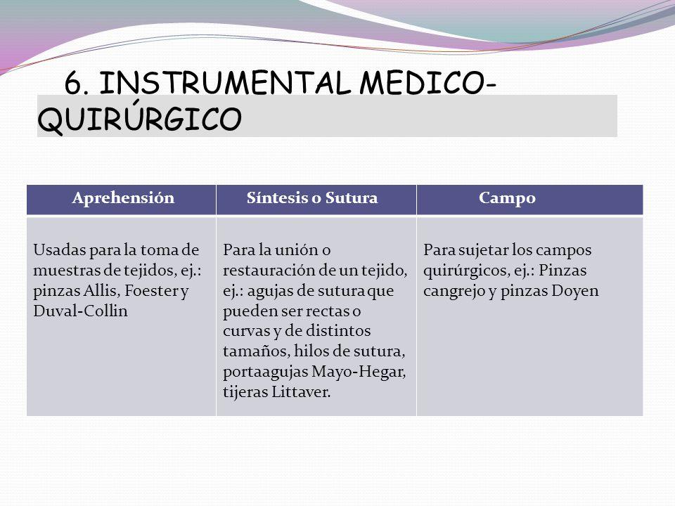 6. INSTRUMENTAL MEDICO- QUIRÚRGICO Aprehensión Síntesis o Sutura Campo Usadas para la toma de muestras de tejidos, ej.: pinzas Allis, Foester y Duval-