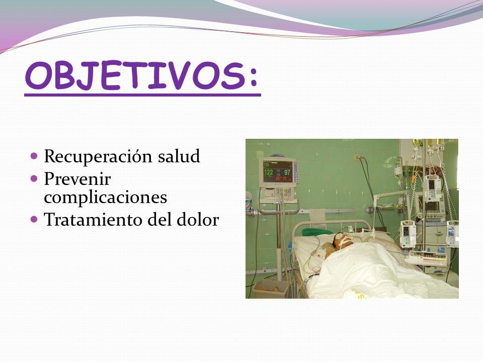 OBJETIVOS: Recuperación salud Prevenir complicaciones Tratamiento del dolor