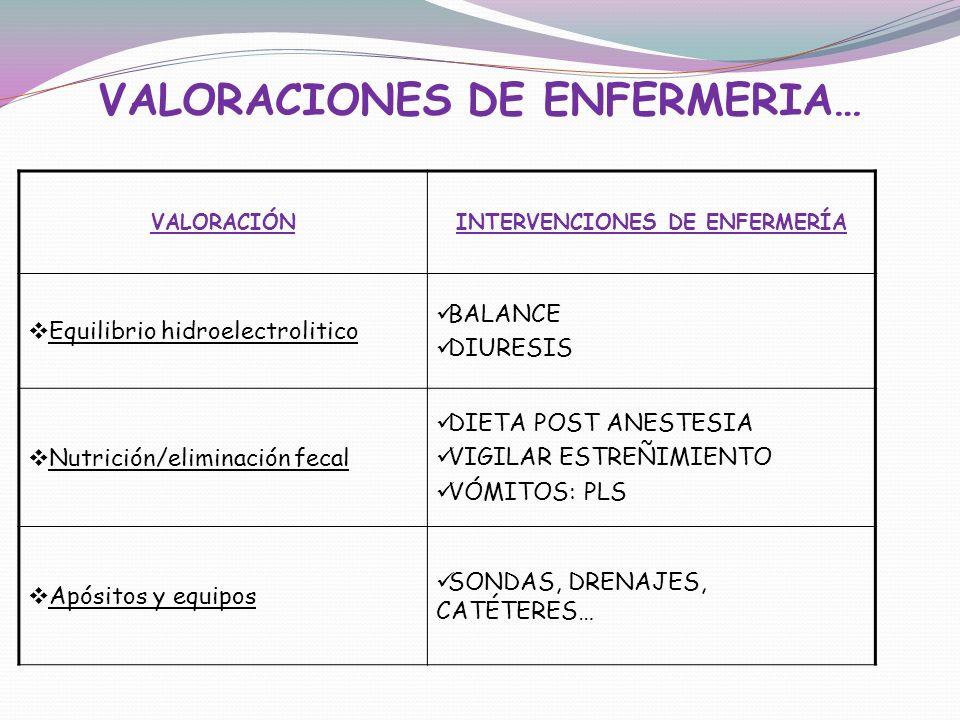 VALORACIONES DE ENFERMERIA… VALORACIÓNINTERVENCIONES DE ENFERMERÍA Equilibrio hidroelectrolitico BALANCE DIURESIS Nutrición/eliminación fecal DIETA PO