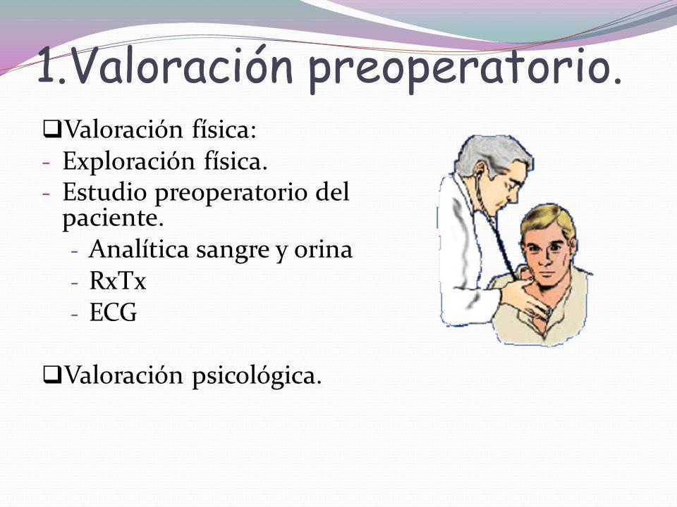 1.Valoración preoperatorio. Valoración física: -E-Exploración física. -E-Estudio preoperatorio del paciente. -A-Analítica sangre y orina -R-RxTx -E-EC
