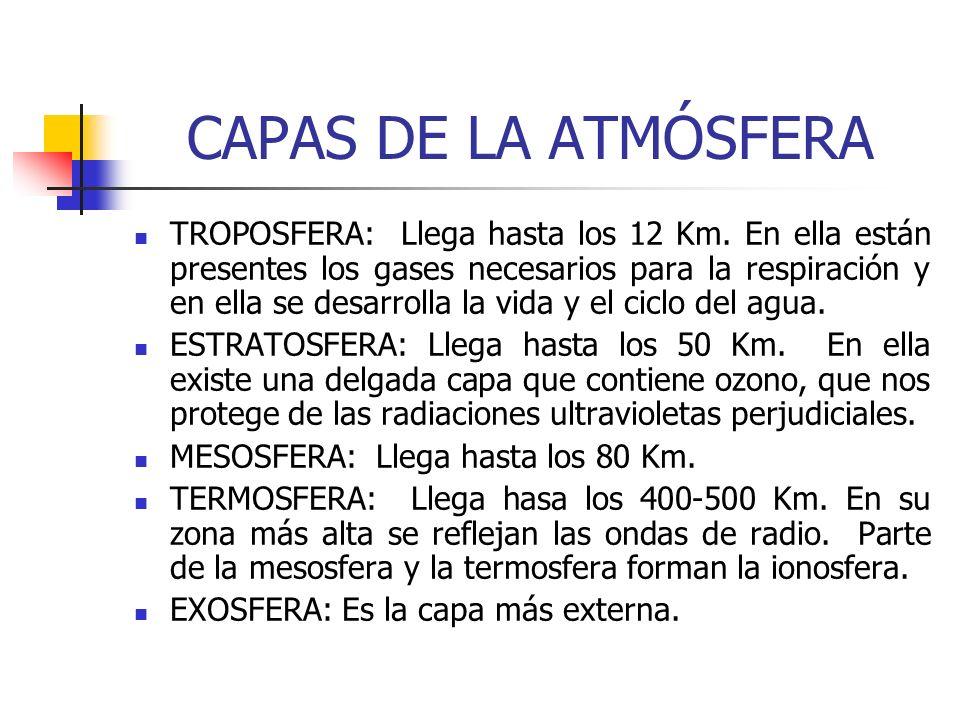 CAPAS DE LA ATMÓSFERA TROPOSFERA: Llega hasta los 12 Km. En ella están presentes los gases necesarios para la respiración y en ella se desarrolla la v