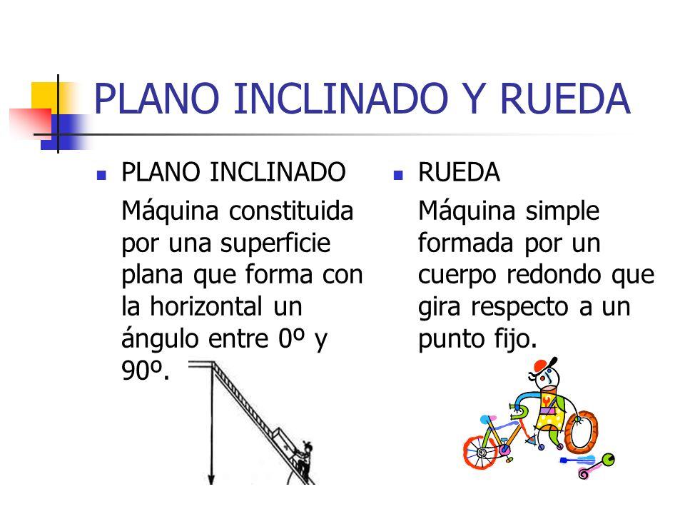 PLANO INCLINADO Y RUEDA PLANO INCLINADO Máquina constituida por una superficie plana que forma con la horizontal un ángulo entre 0º y 90º.
