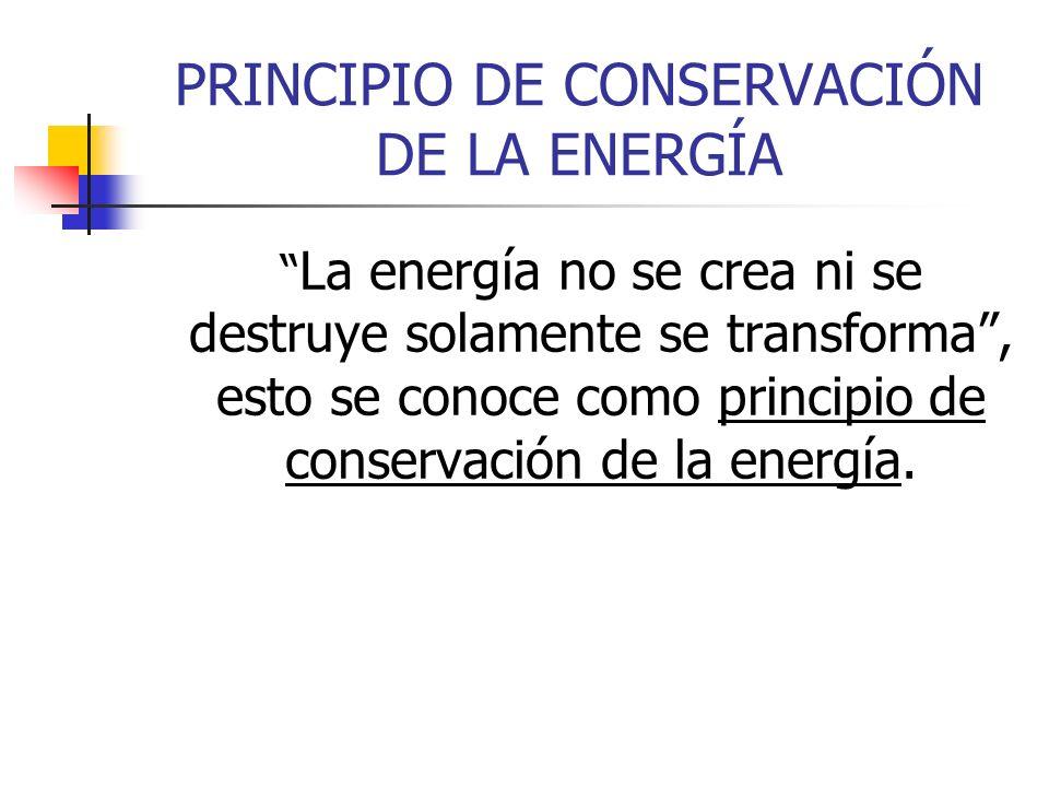 PRINCIPIO DE CONSERVACIÓN DE LA ENERGÍA La energía no se crea ni se destruye solamente se transforma, esto se conoce como principio de conservación de la energía.