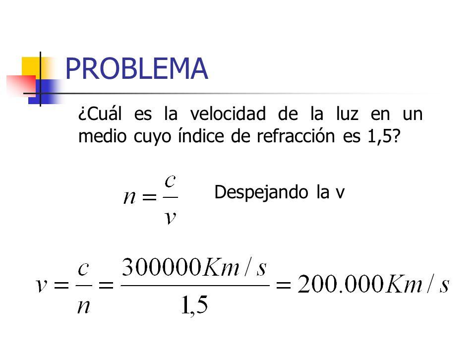 PROBLEMA ¿Cuál es la velocidad de la luz en un medio cuyo índice de refracción es 1,5? Despejando la v