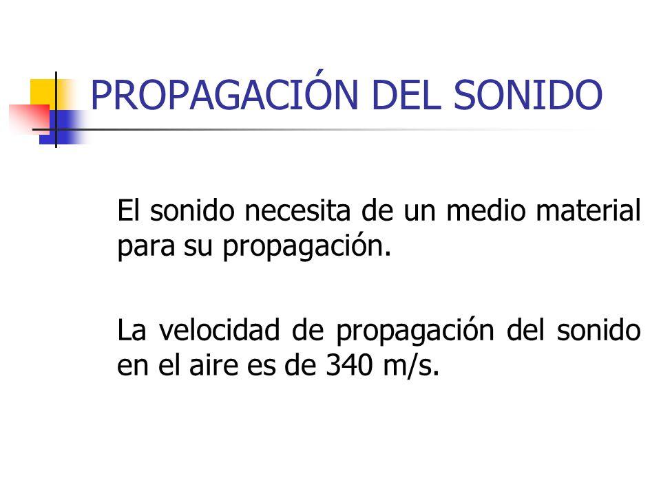 PROPAGACIÓN DEL SONIDO El sonido necesita de un medio material para su propagación. La velocidad de propagación del sonido en el aire es de 340 m/s.