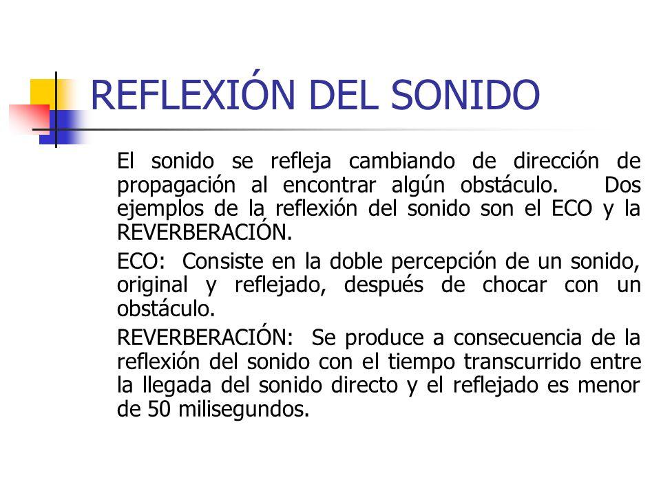 REFLEXIÓN DEL SONIDO El sonido se refleja cambiando de dirección de propagación al encontrar algún obstáculo. Dos ejemplos de la reflexión del sonido
