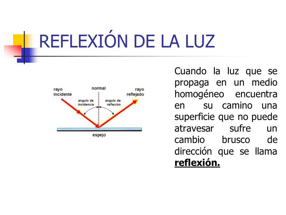 REFLEXIÓN DE LA LUZ Cuando la luz que se propaga en un medio homogéneo encuentra en su camino una superficie que no puede atravesar sufre un cambio br
