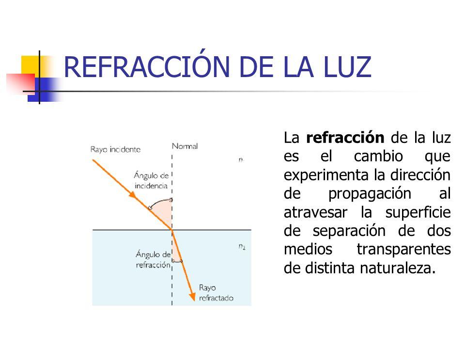 REFRACCIÓN DE LA LUZ La refracción de la luz es el cambio que experimenta la dirección de propagación al atravesar la superficie de separación de dos