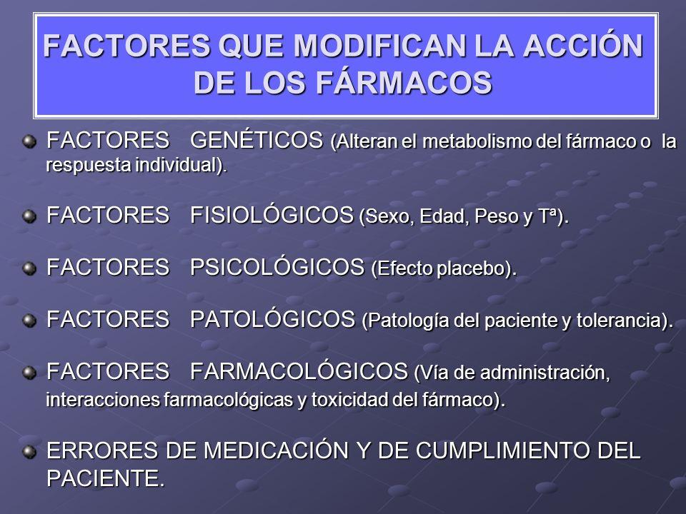 FACTORES QUE MODIFICAN LA ACCIÓN DE LOS FÁRMACOS FACTORES GENÉTICOS (Alteran el metabolismo del fármaco o la respuesta individual). FACTORES FISIOLÓGI