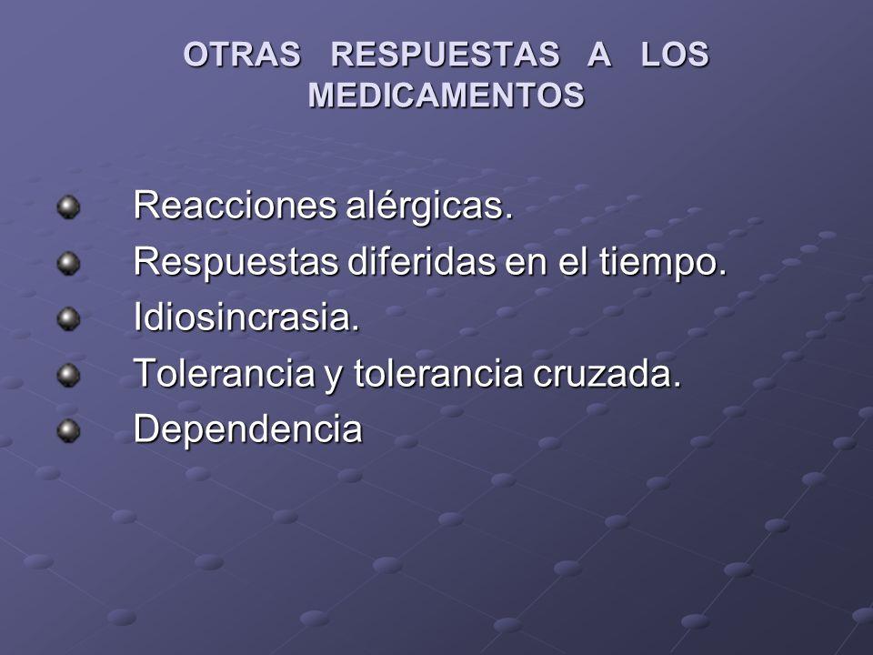 OTRAS RESPUESTAS A LOS MEDICAMENTOS Reacciones alérgicas. Reacciones alérgicas. Respuestas diferidas en el tiempo. Respuestas diferidas en el tiempo.