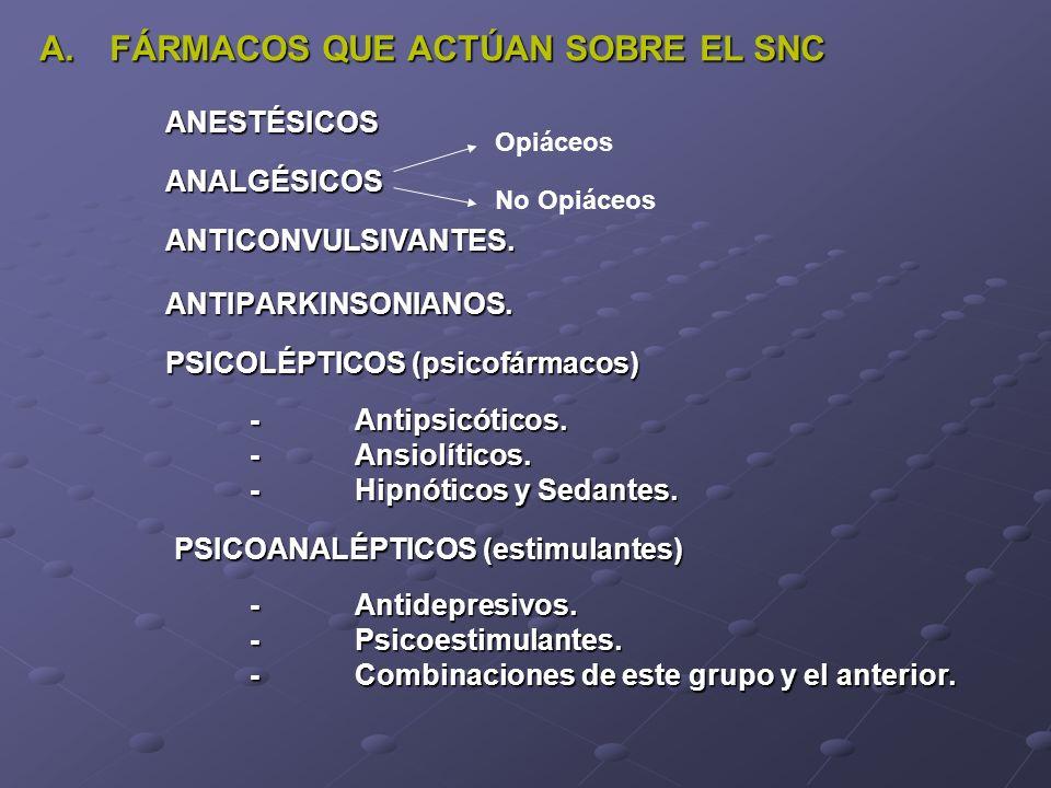 A.FÁRMACOS QUE ACTÚAN SOBRE EL SNC ANESTÉSICOS ANESTÉSICOS ANALGÉSICOS ANALGÉSICOS ANTICONVULSIVANTES. ANTICONVULSIVANTES. ANTIPARKINSONIANOS. ANTIPAR