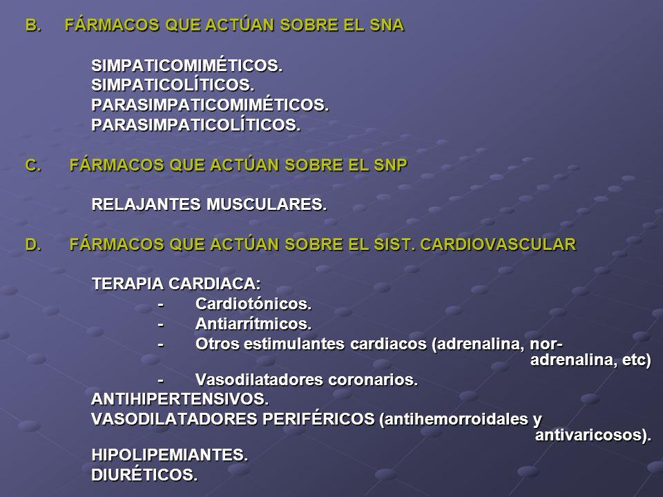 B. FÁRMACOS QUE ACTÚAN SOBRE EL SNA SIMPATICOMIMÉTICOS.SIMPATICOLÍTICOS.PARASIMPATICOMIMÉTICOS.PARASIMPATICOLÍTICOS. C.FÁRMACOS QUE ACTÚAN SOBRE EL SN