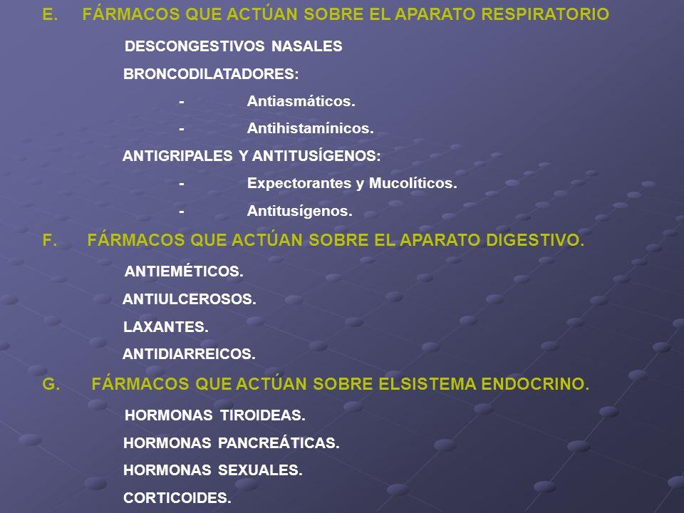E. FÁRMACOS QUE ACTÚAN SOBRE EL APARATO RESPIRATORIO DESCONGESTIVOS NASALES BRONCODILATADORES: -Antiasmáticos. -Antihistamínicos. ANTIGRIPALES Y ANTIT