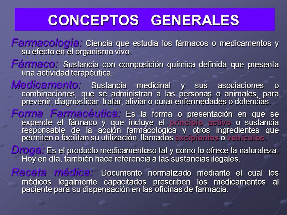 CONCEPTOS GENERALES Farmacología: Ciencia que estudia los fármacos o medicamentos y su efecto en el organismo vivo. Fármaco: Sustancia con composición