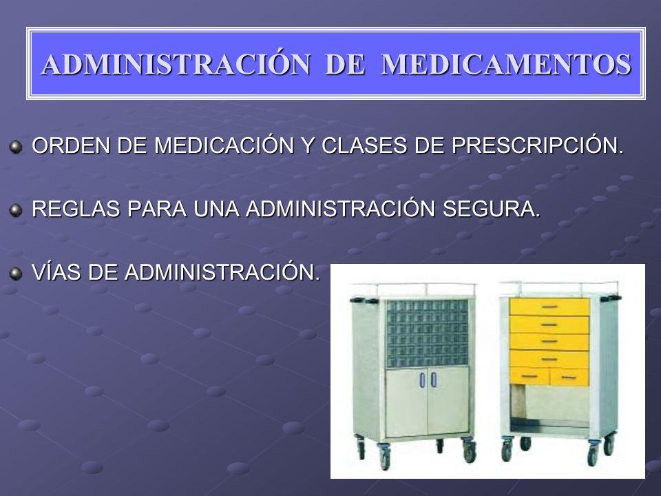 ADMINISTRACIÓN DE MEDICAMENTOS ORDEN DE MEDICACIÓN Y CLASES DE PRESCRIPCIÓN. REGLAS PARA UNA ADMINISTRACIÓN SEGURA. VÍAS DE ADMINISTRACIÓN. ADMINISTRA