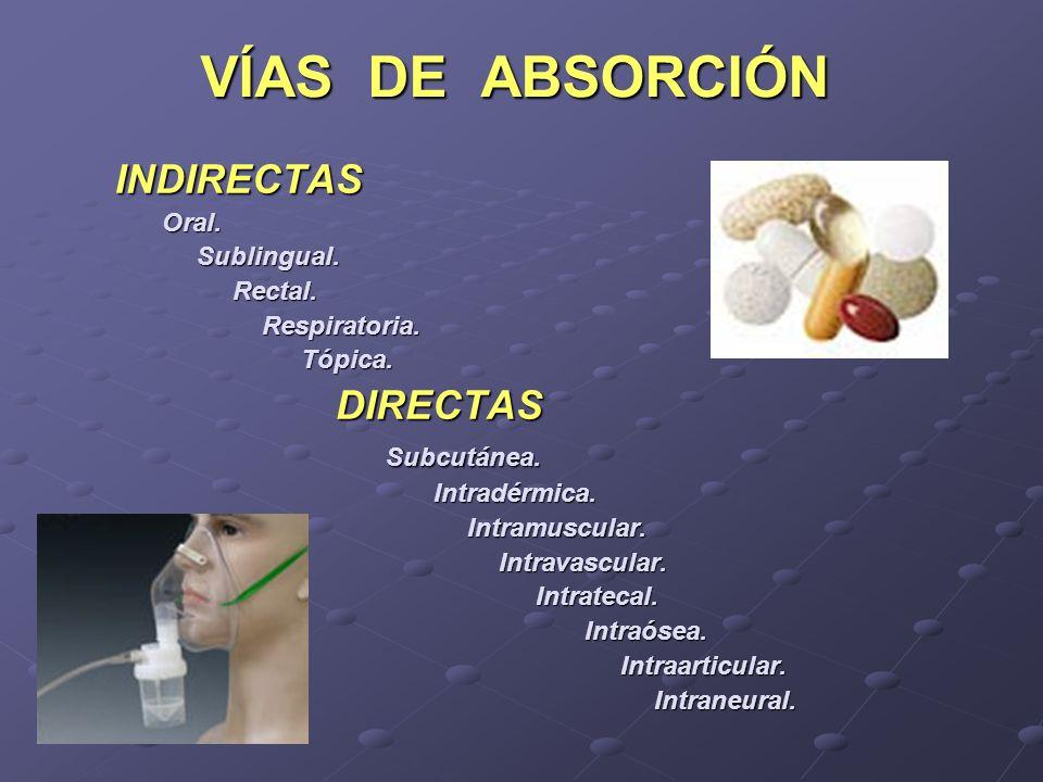 VÍAS DE ABSORCIÓN INDIRECTAS Oral. Oral. Sublingual. Sublingual. Rectal. Rectal. Respiratoria. Respiratoria. Tópica. Tópica. DIRECTAS DIRECTAS Subcutá
