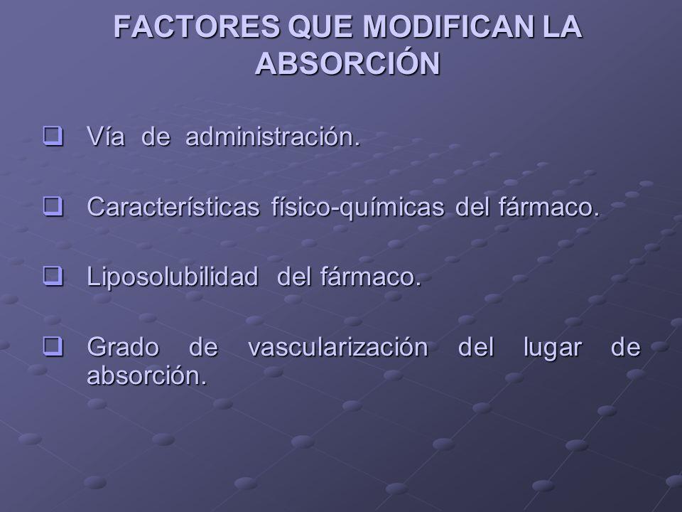 FACTORES QUE MODIFICAN LA ABSORCIÓN Vía de administración. Vía de administración. Características físico-químicas del fármaco. Características físico-