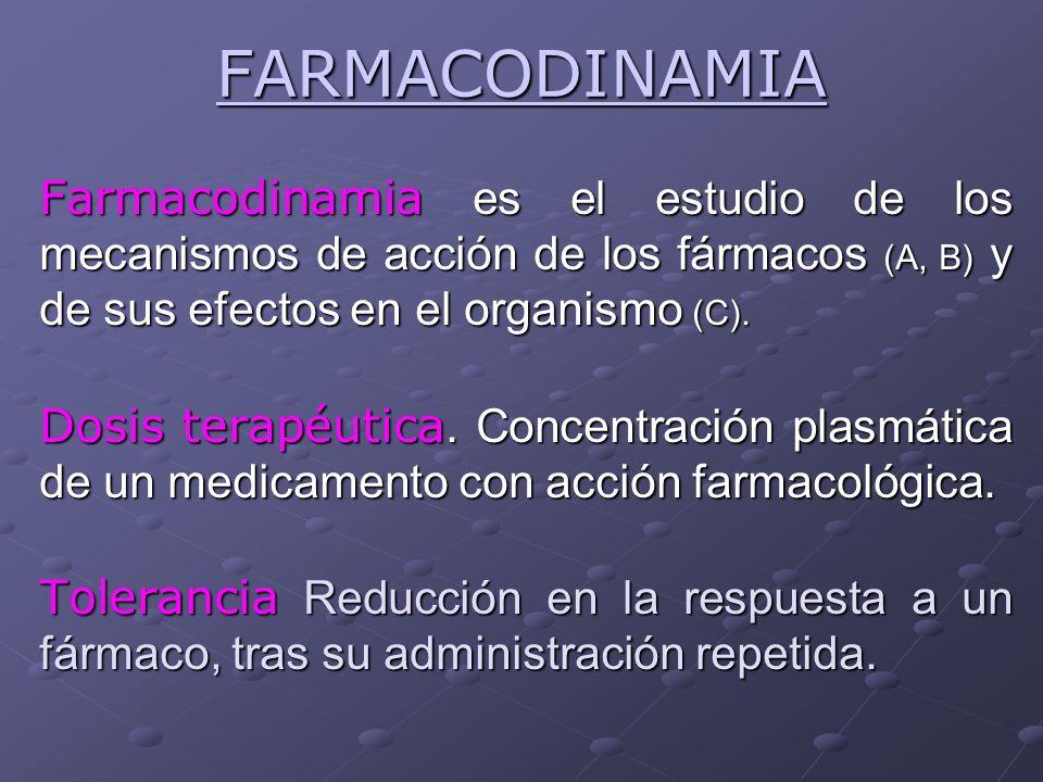 FARMACODINAMIA Farmacodinamia es el estudio de los mecanismos de acción de los fármacos (A, B) y de sus efectos en el organismo (C). Dosis terapéutica