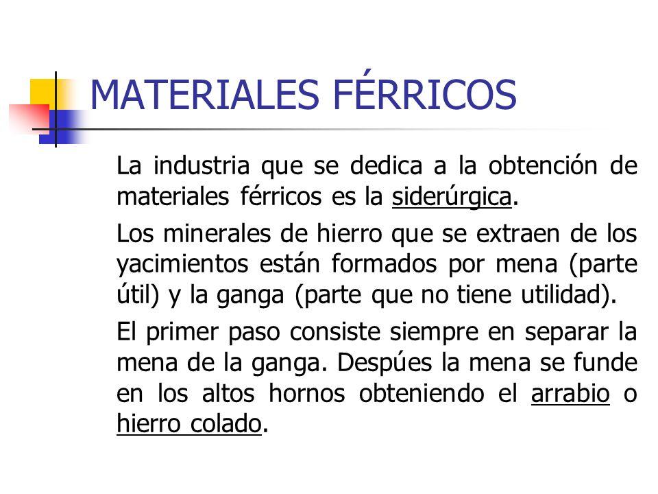MATERIALES FÉRRICOS La industria que se dedica a la obtención de materiales férricos es la siderúrgica. Los minerales de hierro que se extraen de los