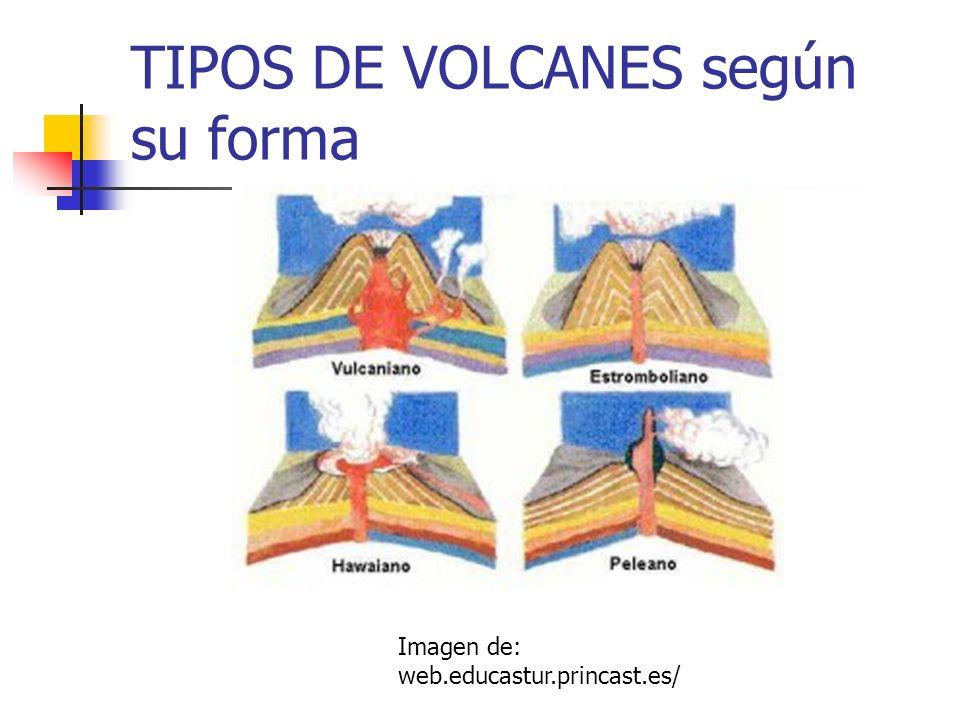 TIPOS DE VOLCANES según su forma Imagen de: web.educastur.princast.es/