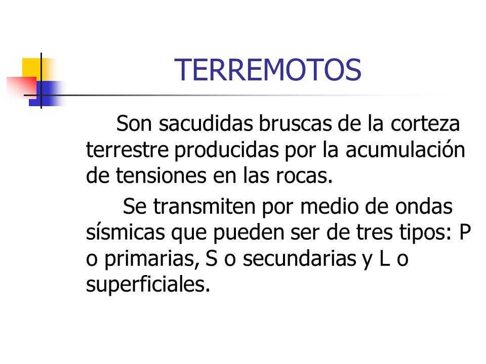 TERREMOTOS (continuación) El hipocentro es el punto en el interior de la tierra donde se origina el terremoto El epicentro es el punto de la superficie más cercano al hipocentro.