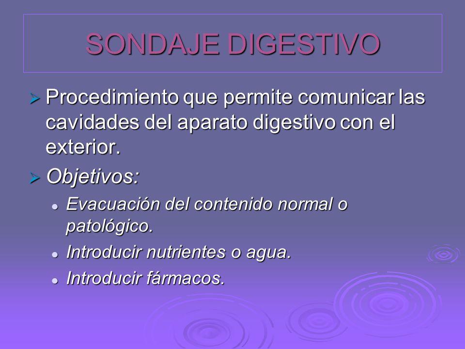 SONDAJE DIGESTIVO Procedimiento que permite comunicar las cavidades del aparato digestivo con el exterior. Procedimiento que permite comunicar las cav
